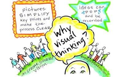 Myślenie wizualne wpigułce